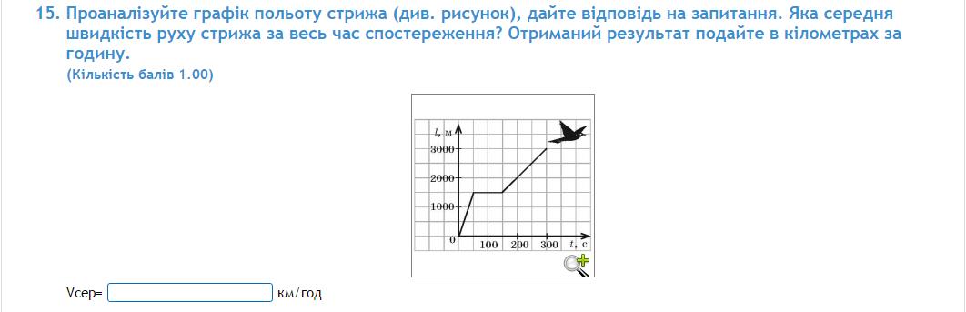https://sites.google.com/a/marschool64.net/fizika-7-klas/1-semestr/ur28/screenshot-interactive.ranok.com.ua-2016-12-16-00-24-20.png?attredirects=0